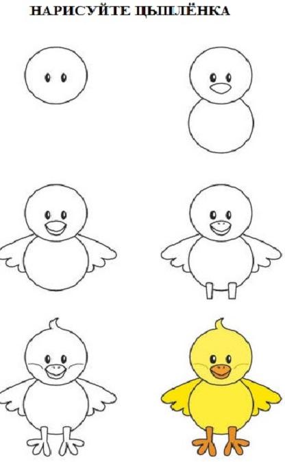 Крапивница у детей, причины и лечение крапивницы